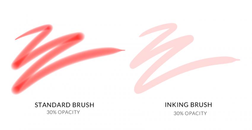 inking-brush