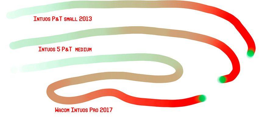 testintuospro-5-2013