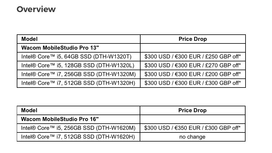 Baisse de prix sur les Wacom MobileStudio Pro